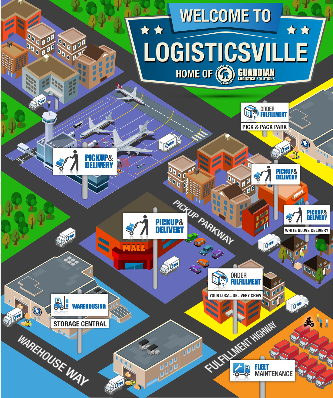 Guardian Logistics Solutions